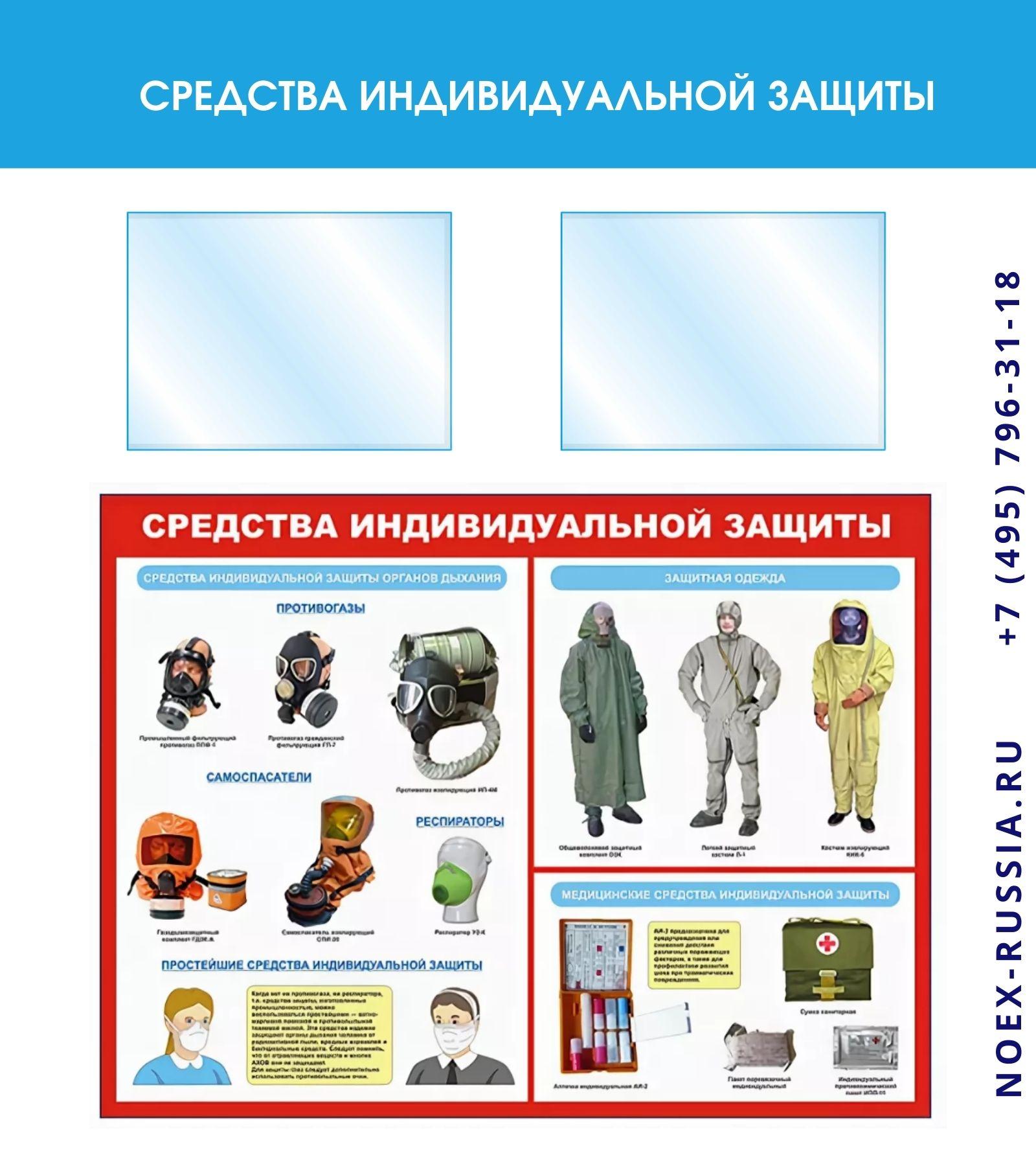 Информационный стенд Средства индивидуальной защиты