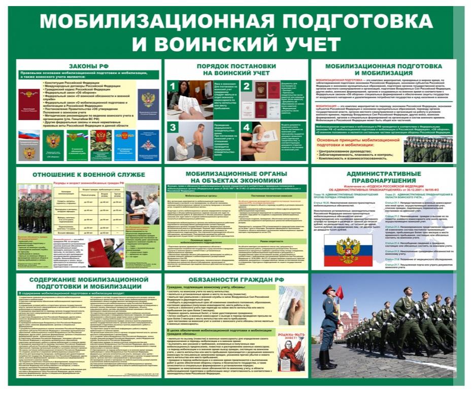 Стенд мобилизационная подготовка и воинский учет